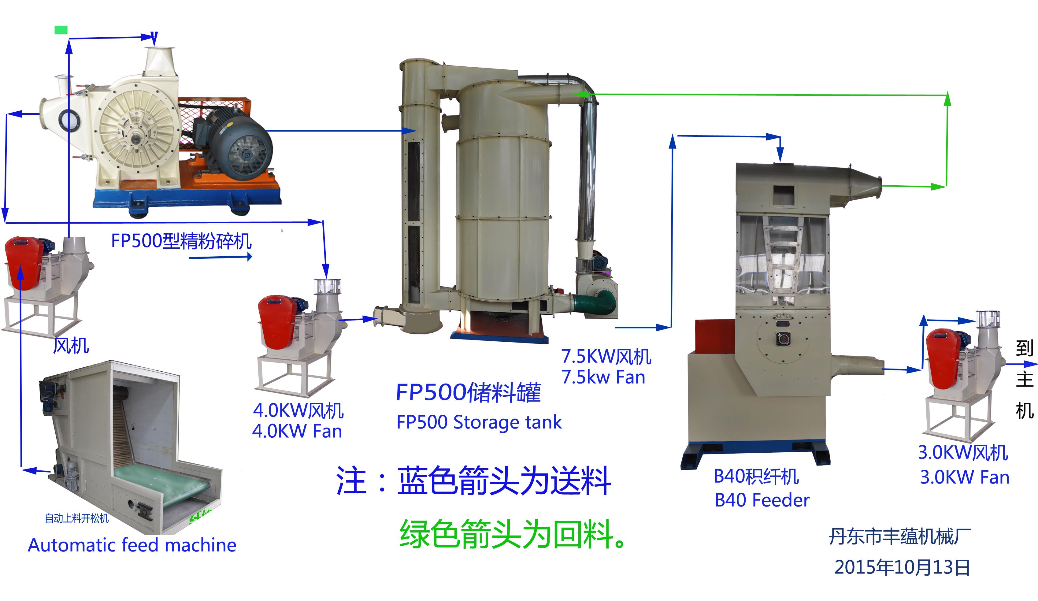 散木浆/短纤维自动供料系统